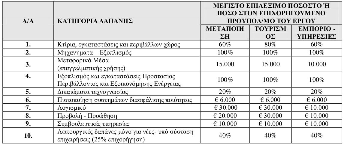 epileksimes dapanes
